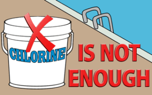 Chlorine is not enough to keep a pool clean and safe