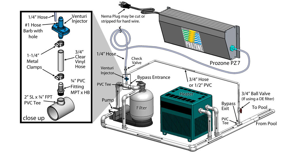 PZ7 Ozone Generator Installation with Tees Diagram